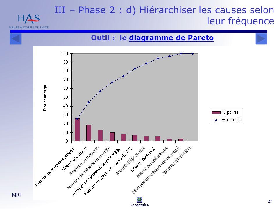 III – Phase 2 : d) Hiérarchiser les causes selon leur fréquence