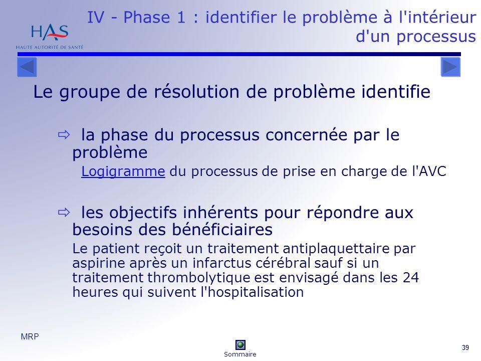 IV - Phase 1 : identifier le problème à l intérieur d un processus