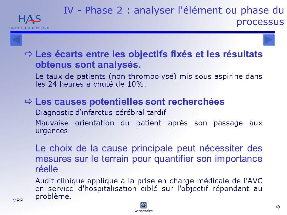 IV - Phase 2 : analyser l élément ou phase du processus