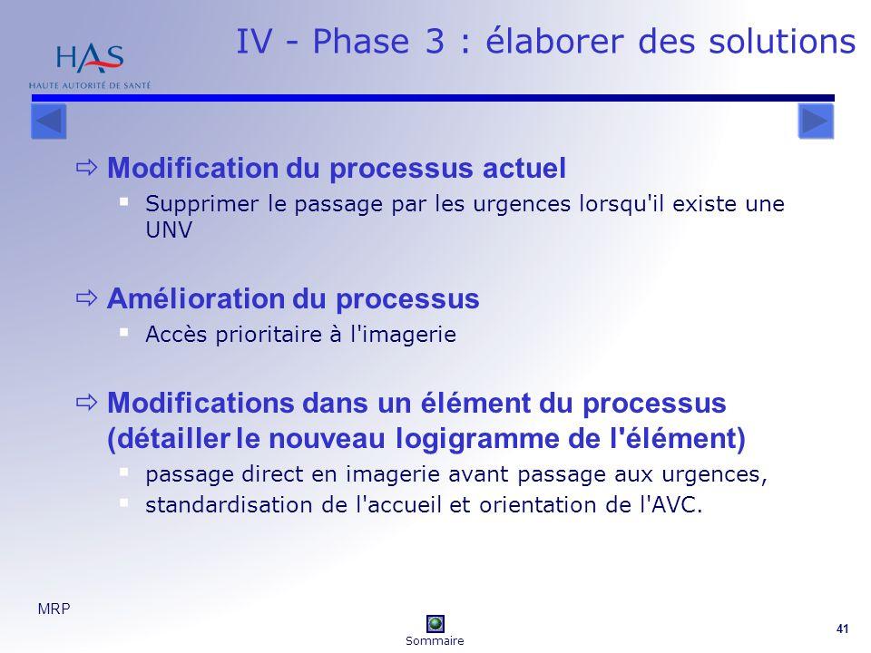 IV - Phase 3 : élaborer des solutions