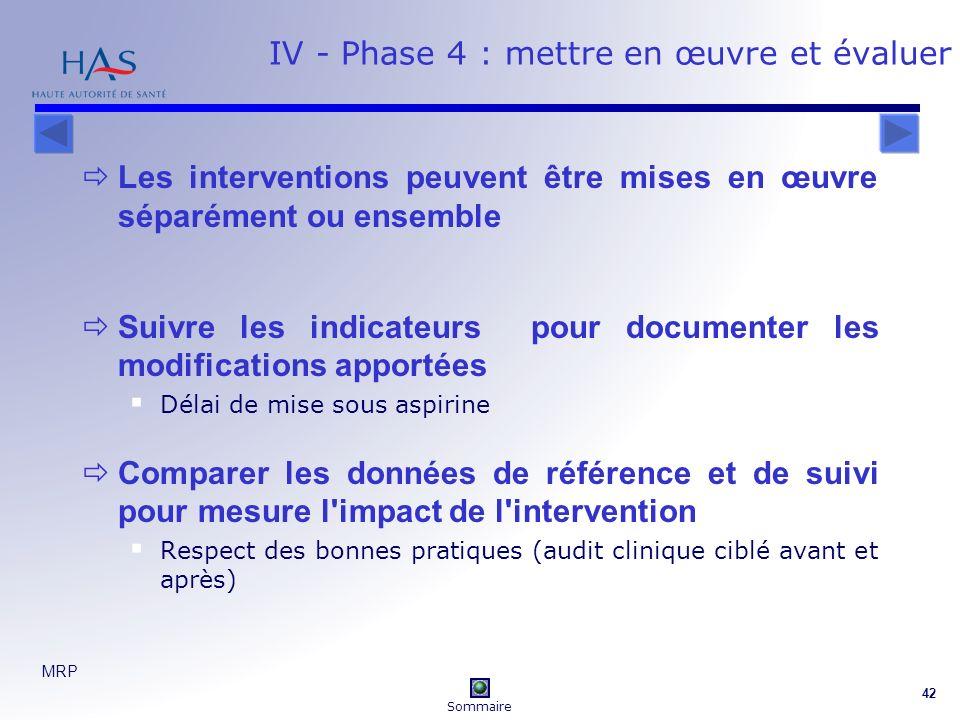 IV - Phase 4 : mettre en œuvre et évaluer