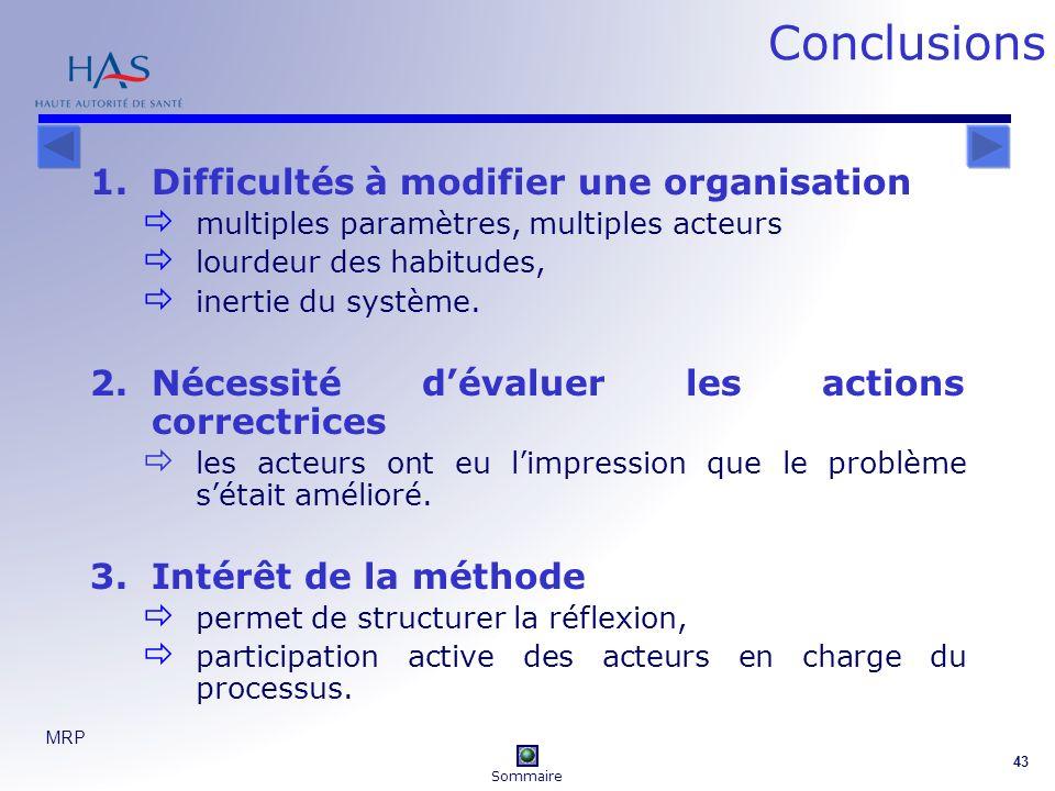 Conclusions Difficultés à modifier une organisation
