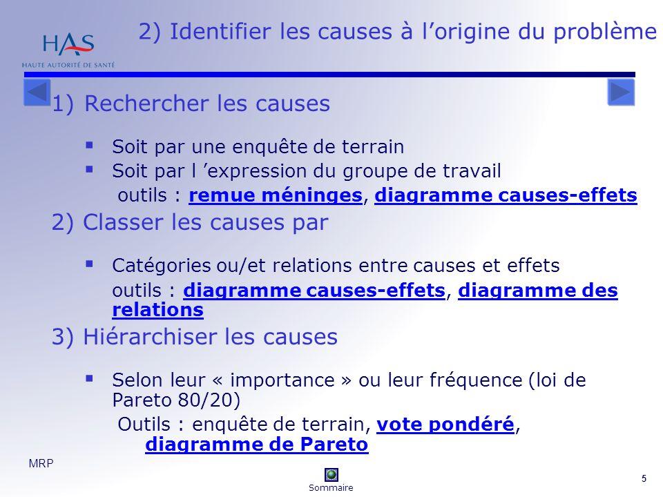 2) Identifier les causes à l'origine du problème
