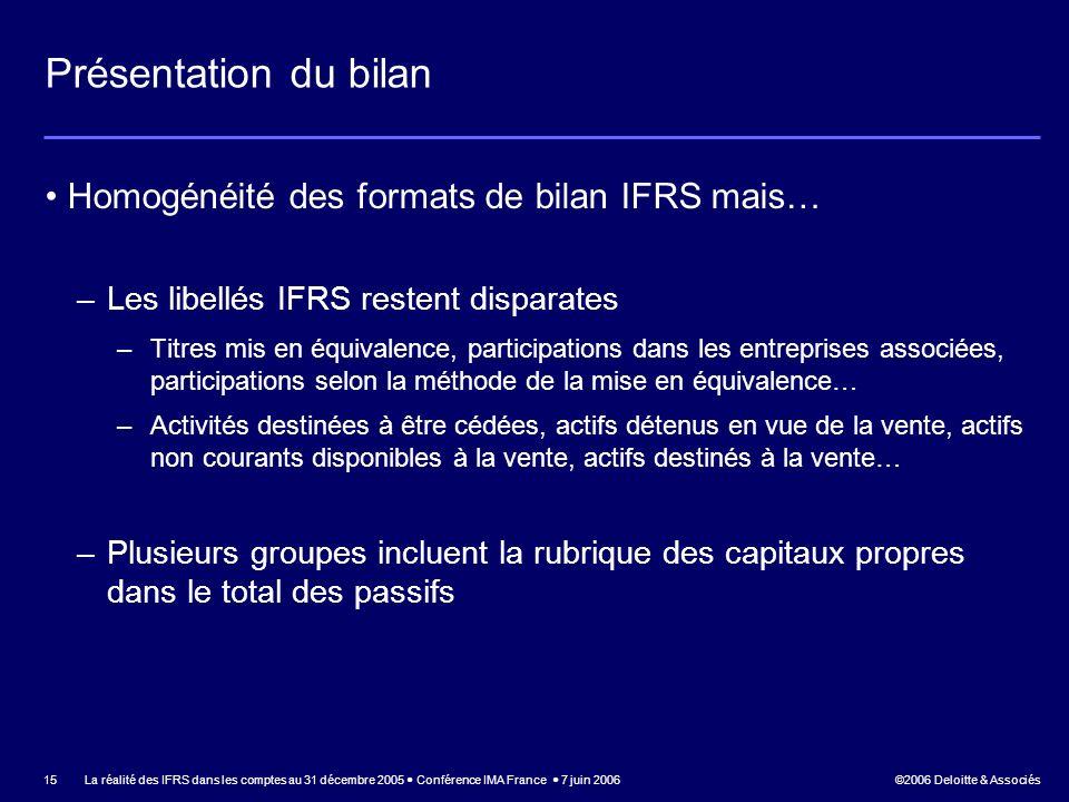 Présentation du bilan Homogénéité des formats de bilan IFRS mais…