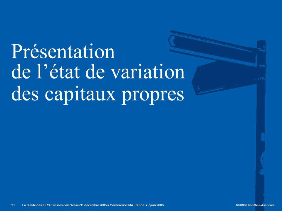 Présentation de l'état de variation des capitaux propres