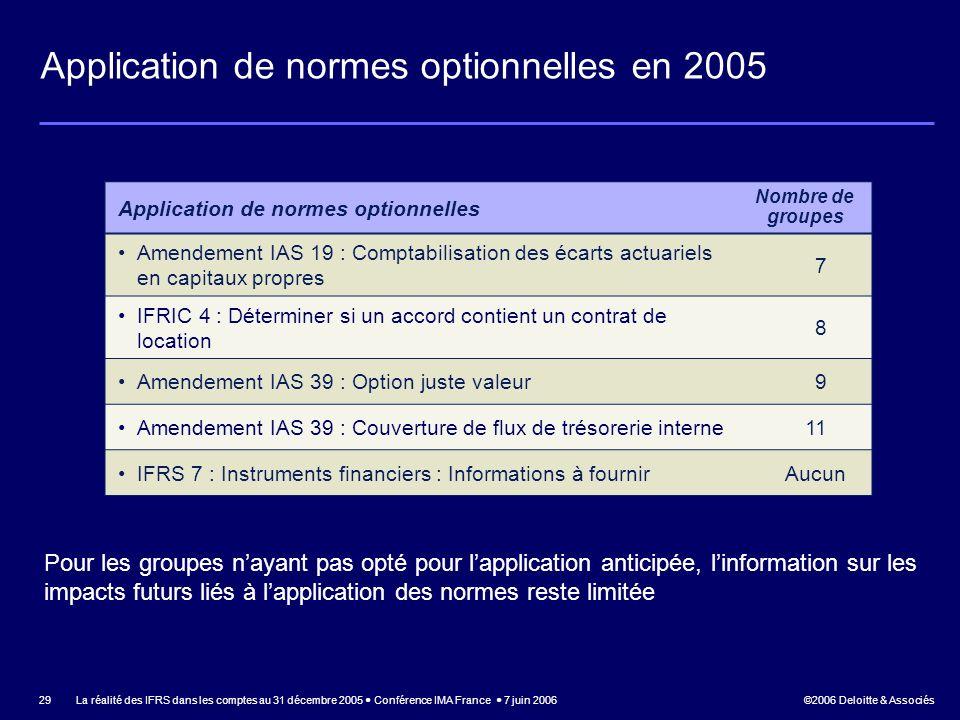 Application de normes optionnelles en 2005