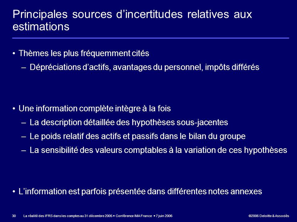 Principales sources d'incertitudes relatives aux estimations