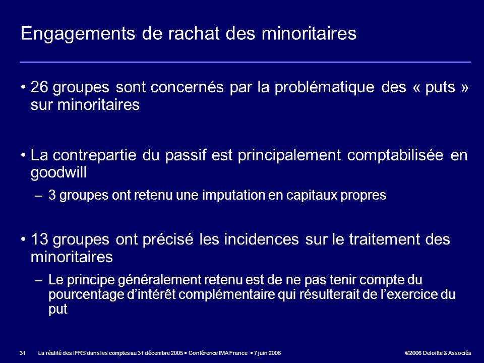 Engagements de rachat des minoritaires