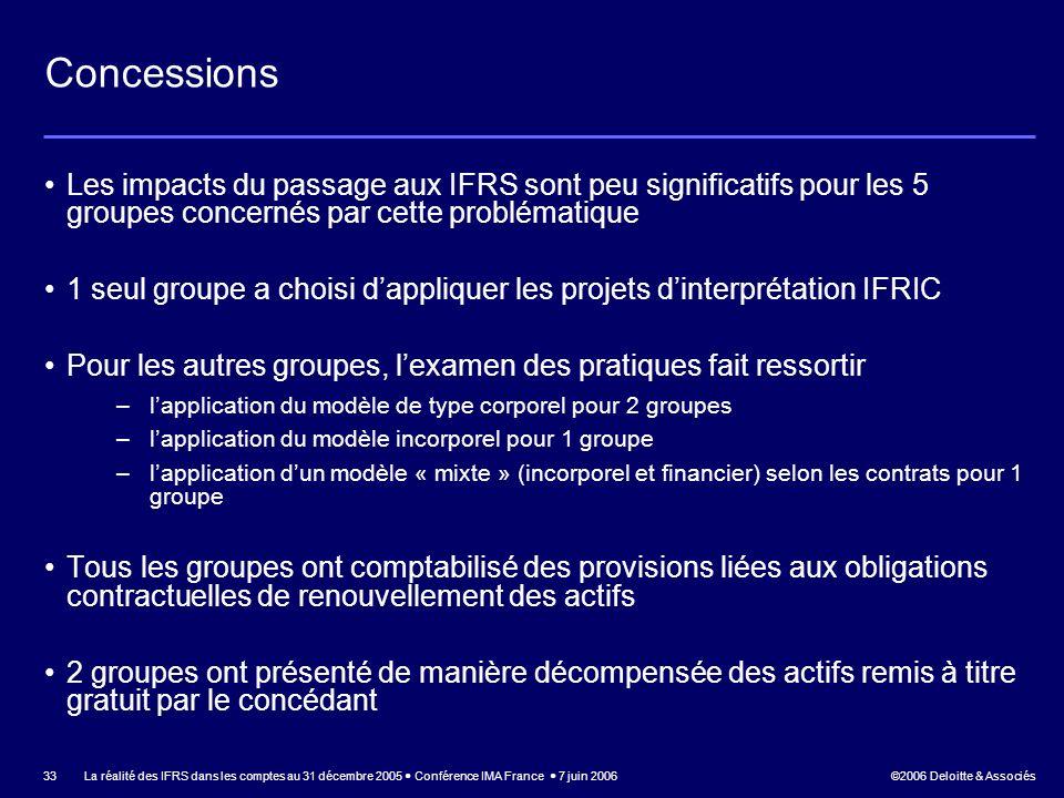 Concessions Les impacts du passage aux IFRS sont peu significatifs pour les 5 groupes concernés par cette problématique.