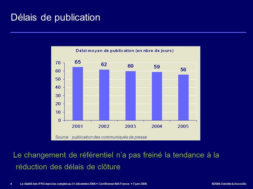 Délais de publication Source : publication des communiqués de presse.