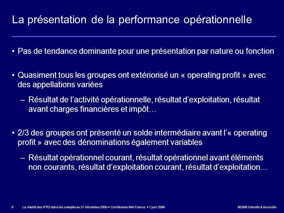 La présentation de la performance opérationnelle