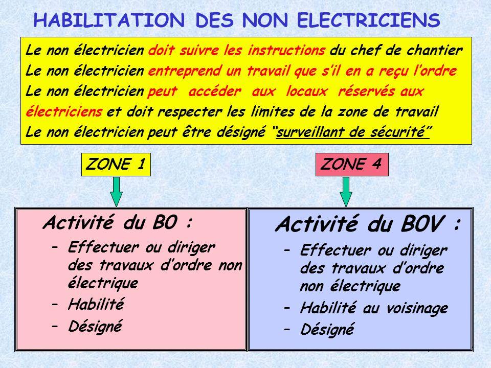 Activité du B0V : HABILITATION DES NON ELECTRICIENS Activité du B0 :