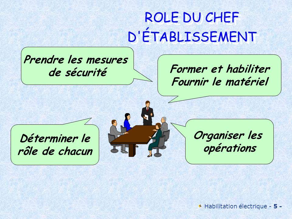 ROLE DU CHEF D ÉTABLISSEMENT