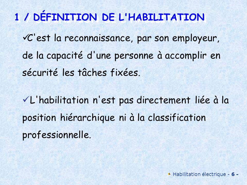 1 / DÉFINITION DE L HABILITATION