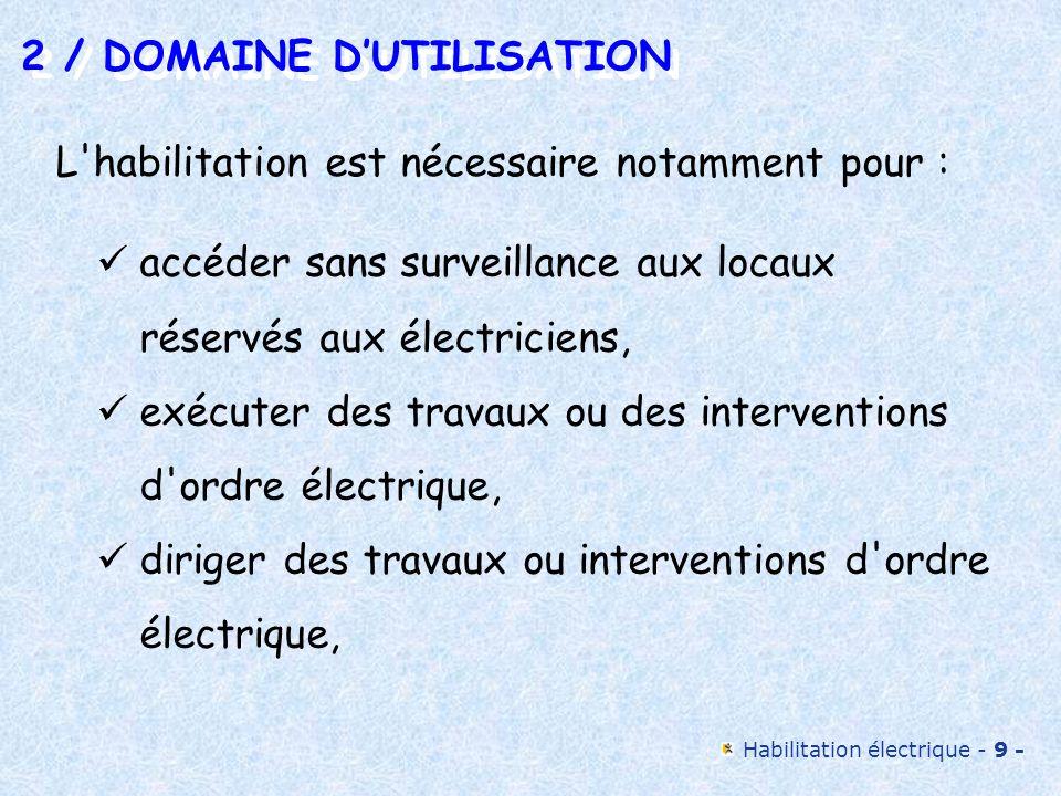 2 / DOMAINE D'UTILISATION