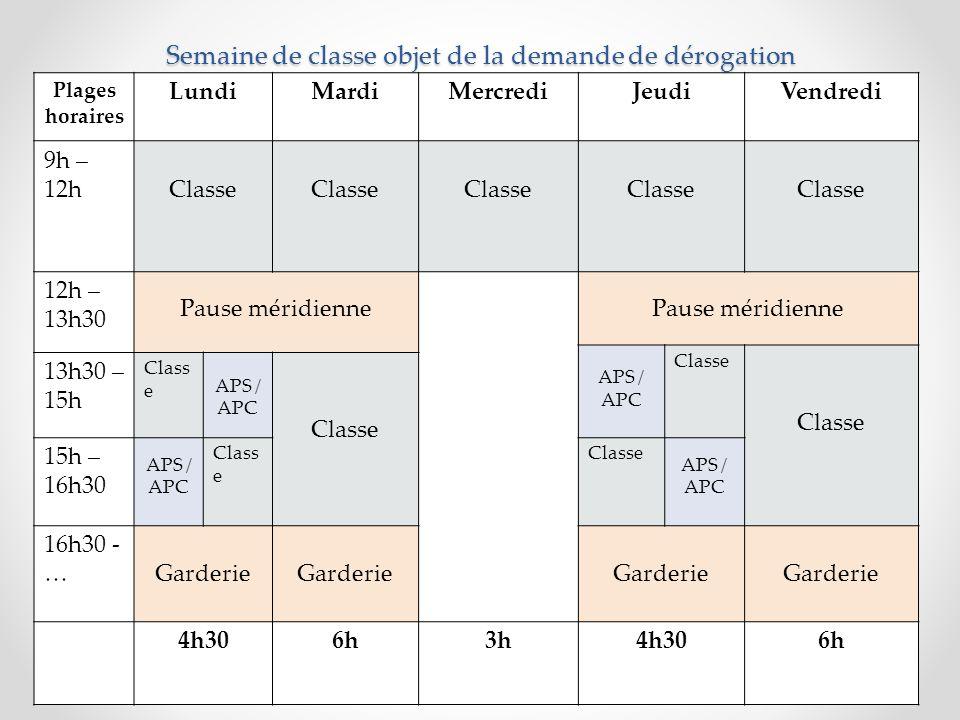 Semaine de classe objet de la demande de dérogation