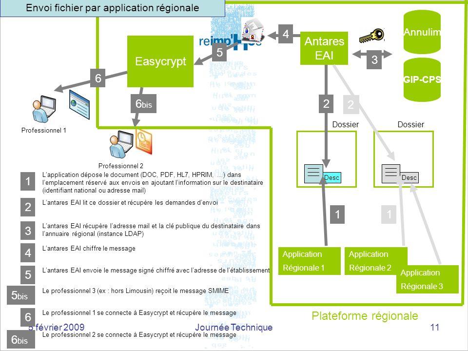 Envoi fichier par application régionale
