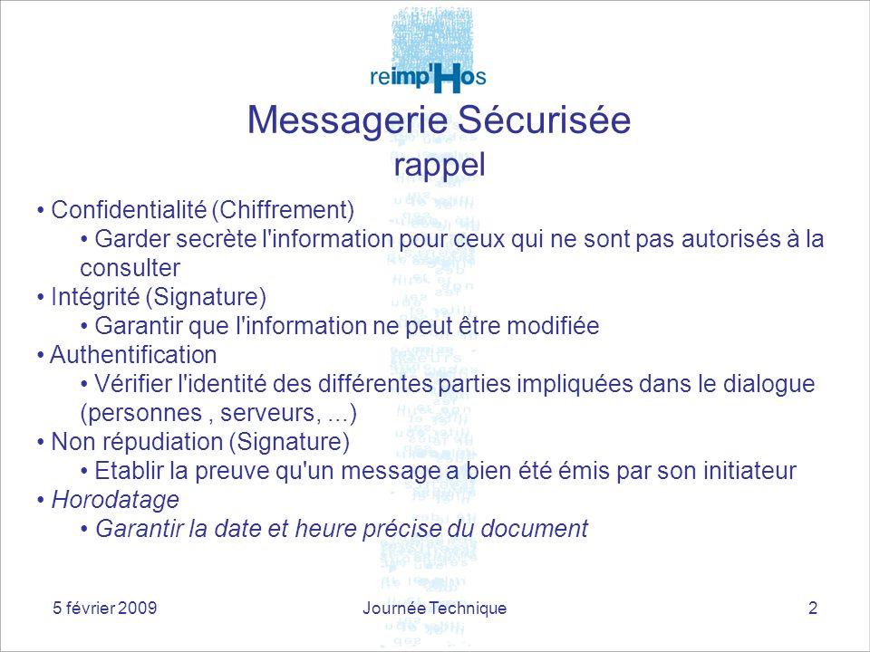 Messagerie Sécurisée rappel Confidentialité (Chiffrement)