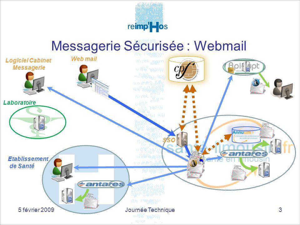 Messagerie Sécurisée : Webmail