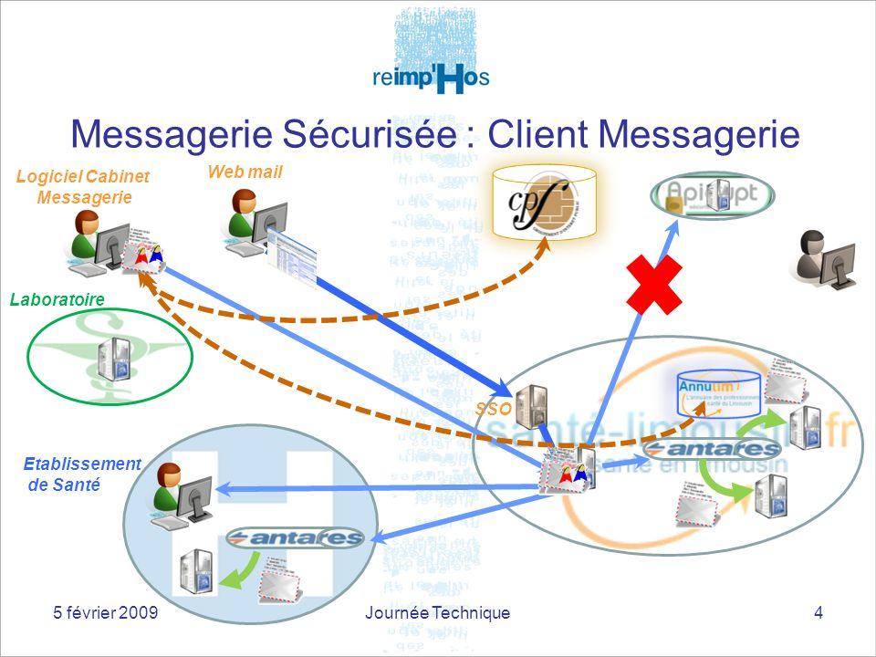 Messagerie Sécurisée : Client Messagerie