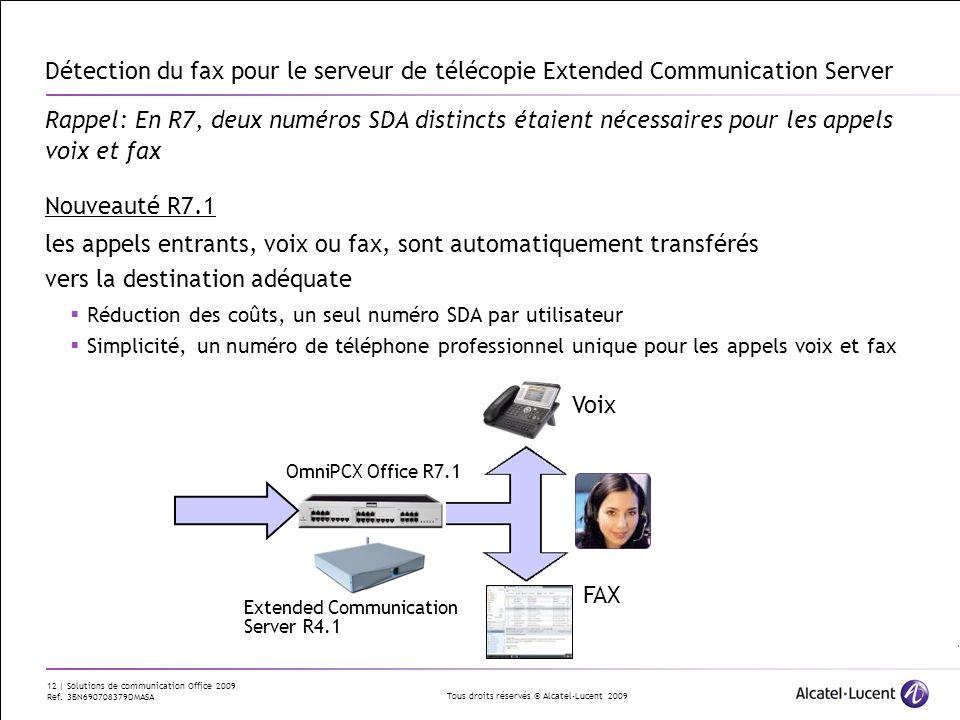 les appels entrants, voix ou fax, sont automatiquement transférés