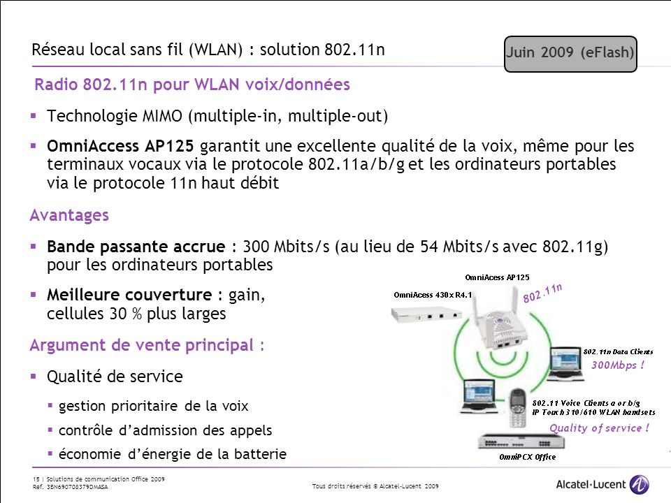 Réseau local sans fil (WLAN) : solution 802.11n