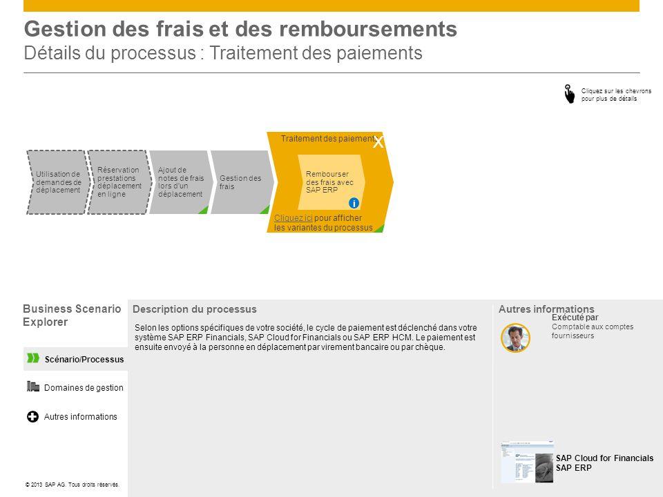 Gestion des frais et des remboursements Détails du processus : Traitement des paiements