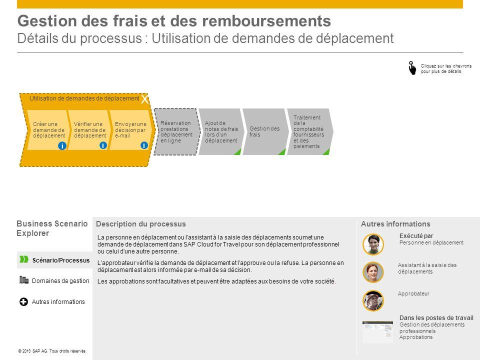 Gestion des frais et des remboursements Détails du processus : Utilisation de demandes de déplacement
