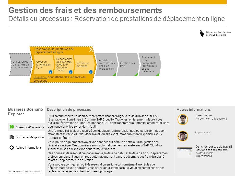 Gestion des frais et des remboursements Détails du processus : Réservation de prestations de déplacement en ligne