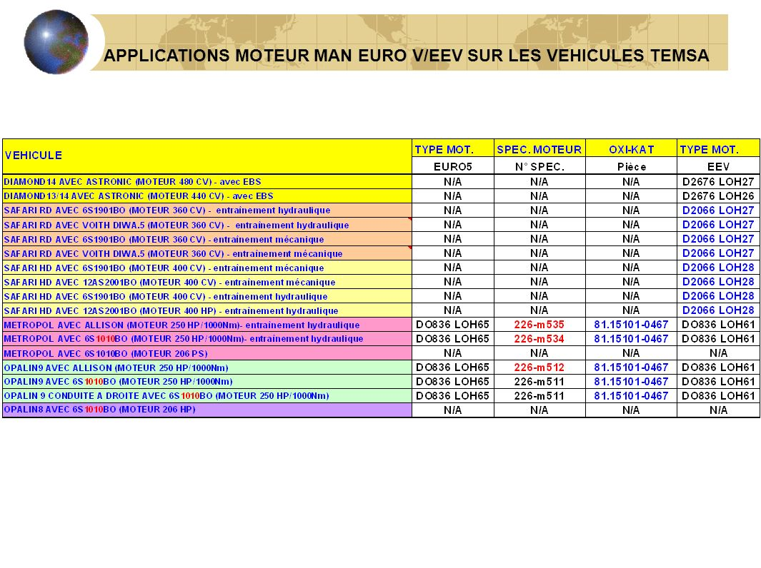 APPLICATIONS MOTEUR MAN EURO V/EEV SUR LES VEHICULES TEMSA
