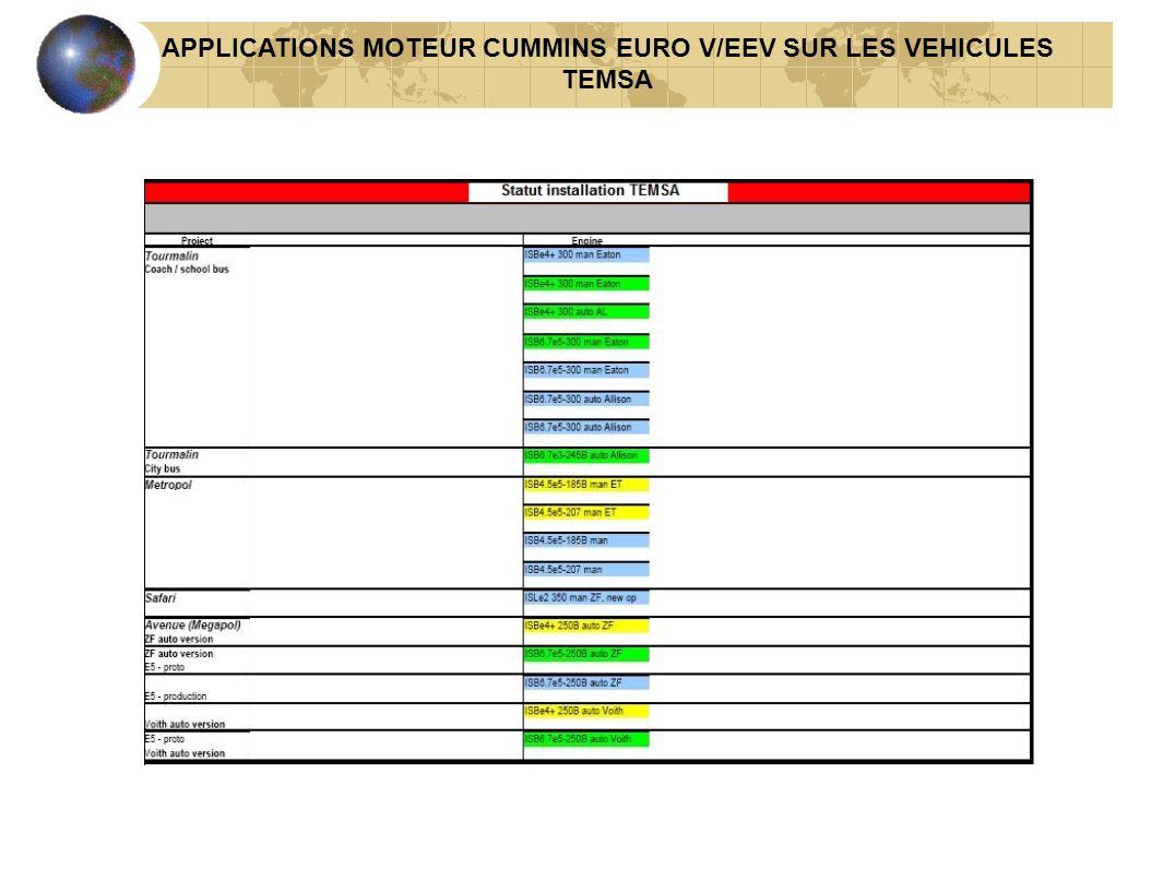 APPLICATIONS MOTEUR CUMMINS EURO V/EEV SUR LES VEHICULES TEMSA