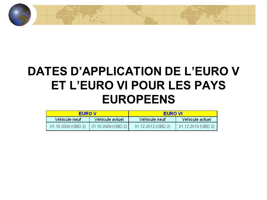 DATES D'APPLICATION DE L'EURO V ET L'EURO VI POUR LES PAYS EUROPEENS