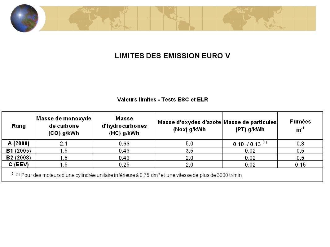LIMITES DES EMISSION EURO V