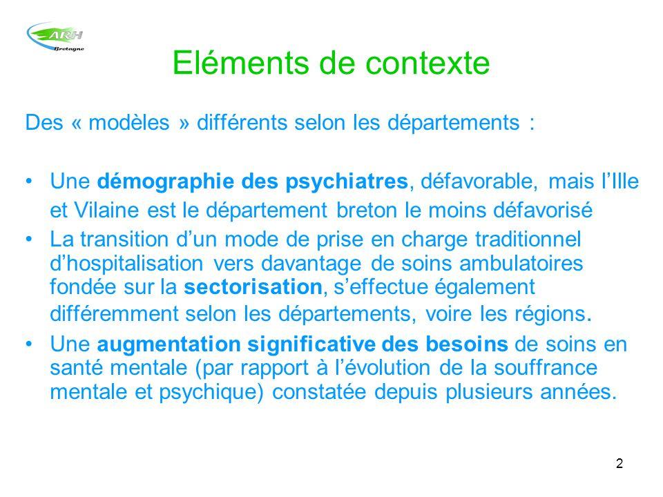 Eléments de contexte Des « modèles » différents selon les départements : Une démographie des psychiatres, défavorable, mais l'Ille.