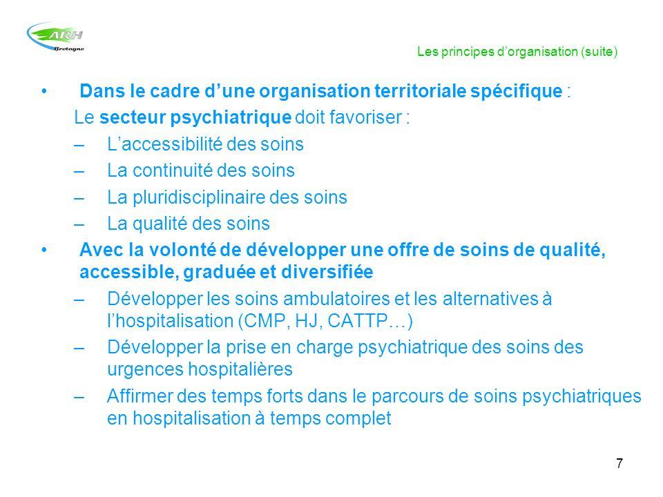 Les principes d'organisation (suite)