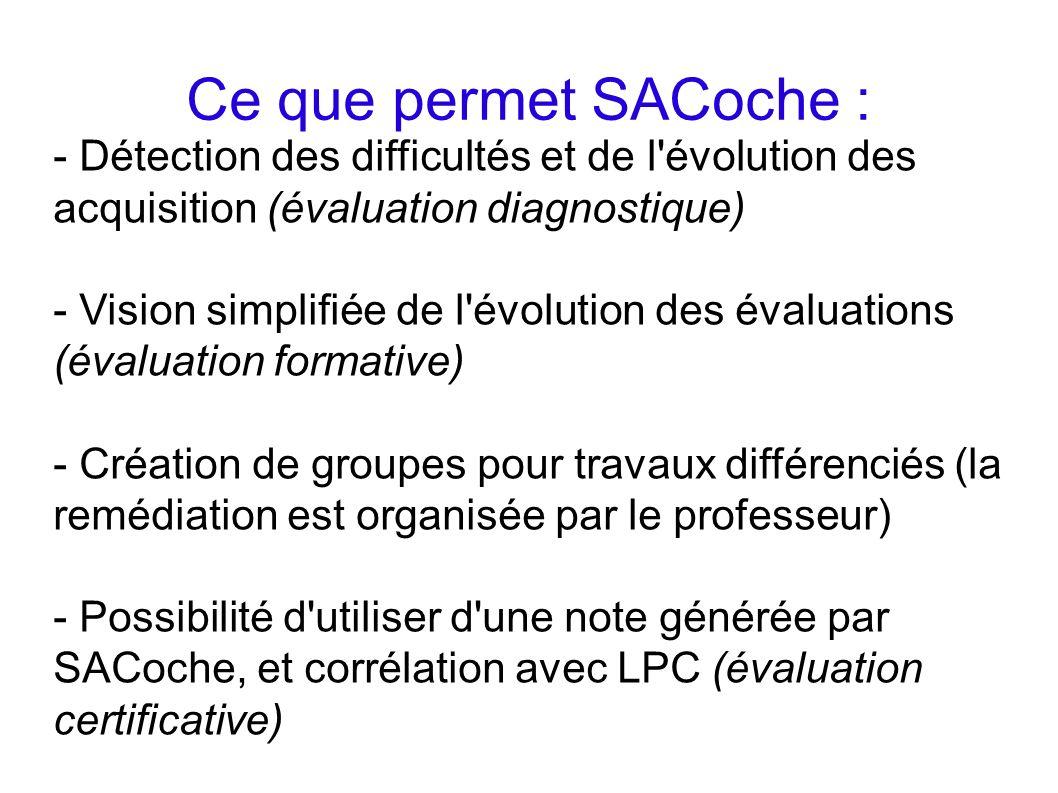 Ce que permet SACoche : - Détection des difficultés et de l évolution des acquisition (évaluation diagnostique)
