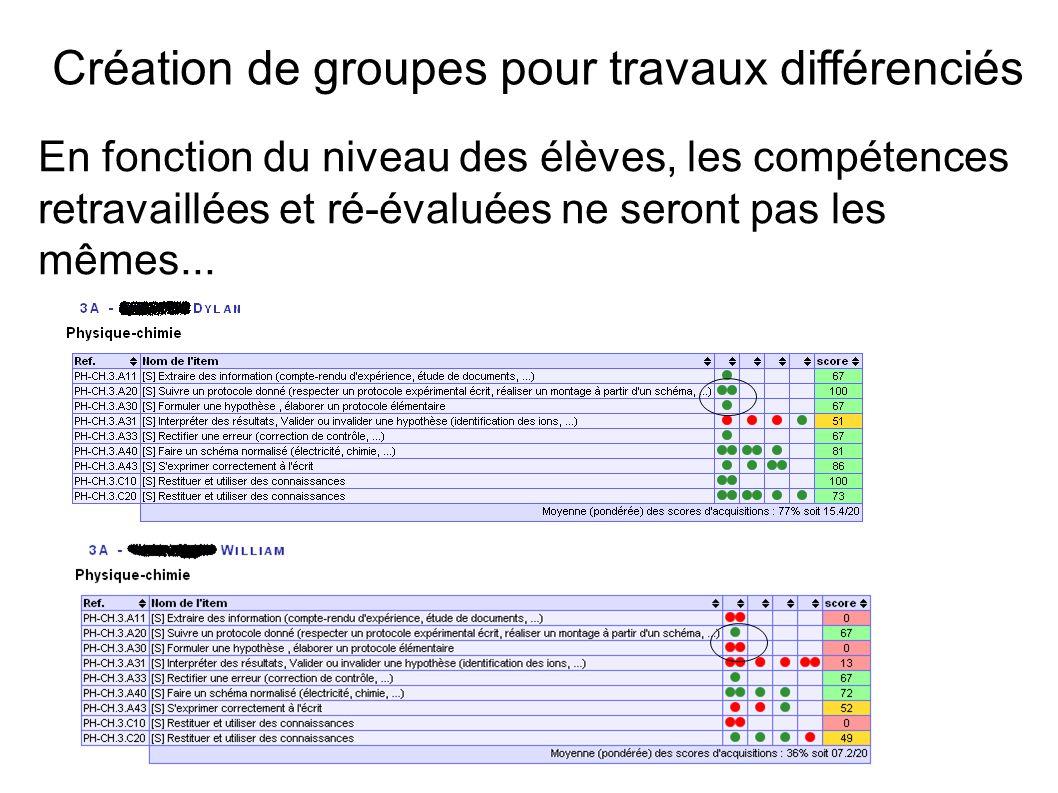 Création de groupes pour travaux différenciés