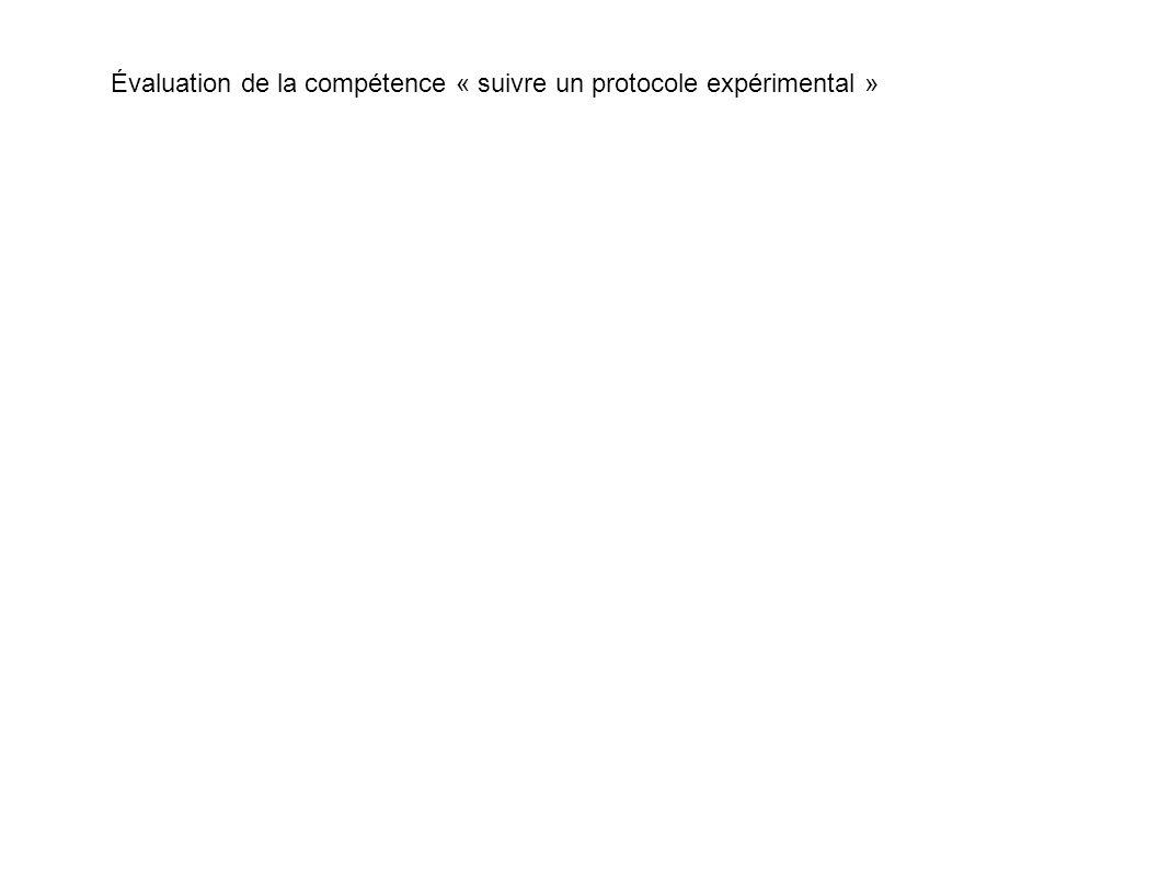 Évaluation de la compétence « suivre un protocole expérimental »