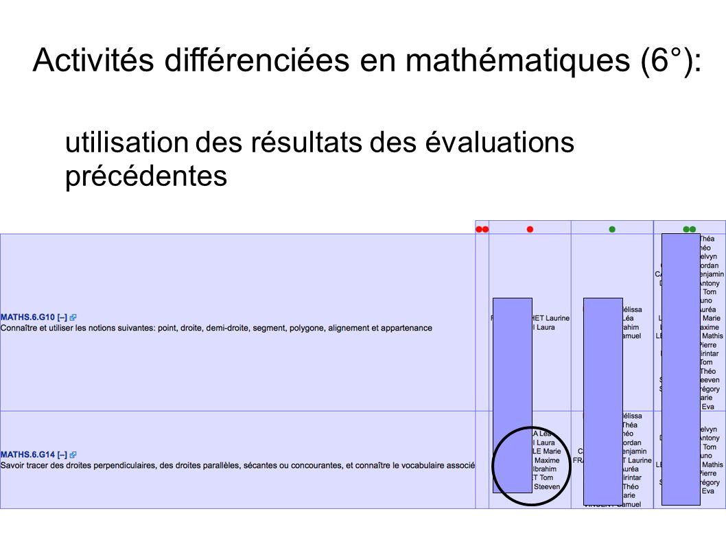 Activités différenciées en mathématiques (6°):