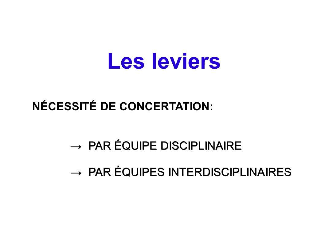Les leviers NÉCESSITÉ DE CONCERTATION: → PAR ÉQUIPE DISCIPLINAIRE