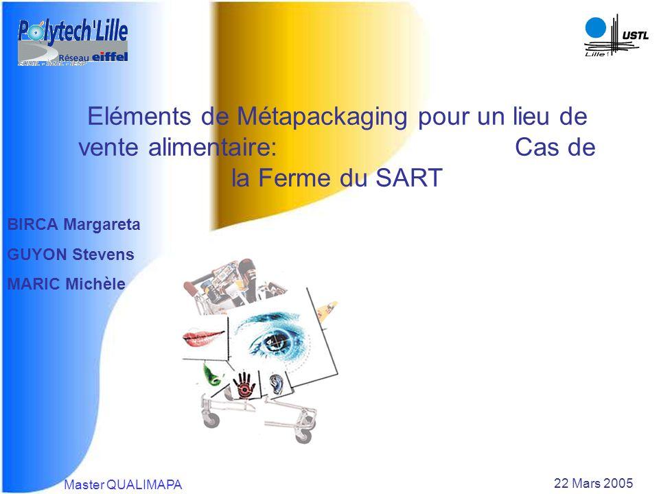 Eléments de Métapackaging pour un lieu de vente alimentaire: Cas de la Ferme du SART