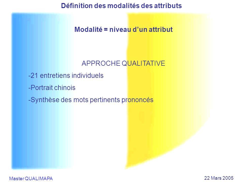Définition des modalités des attributs Modalité = niveau d'un attribut
