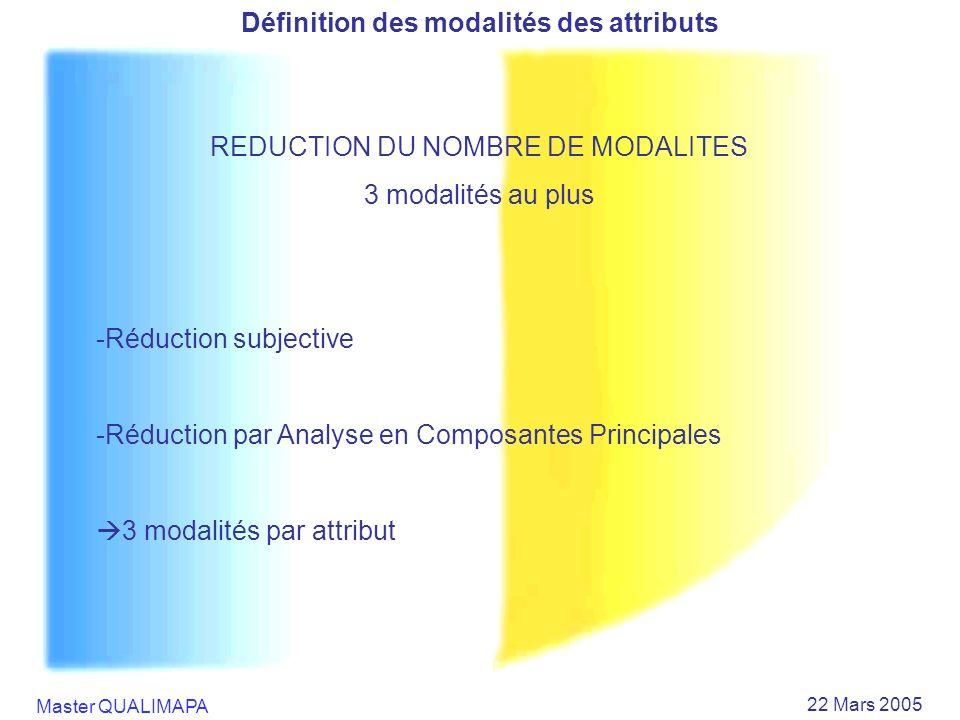 Définition des modalités des attributs