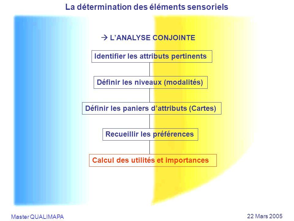 La détermination des éléments sensoriels