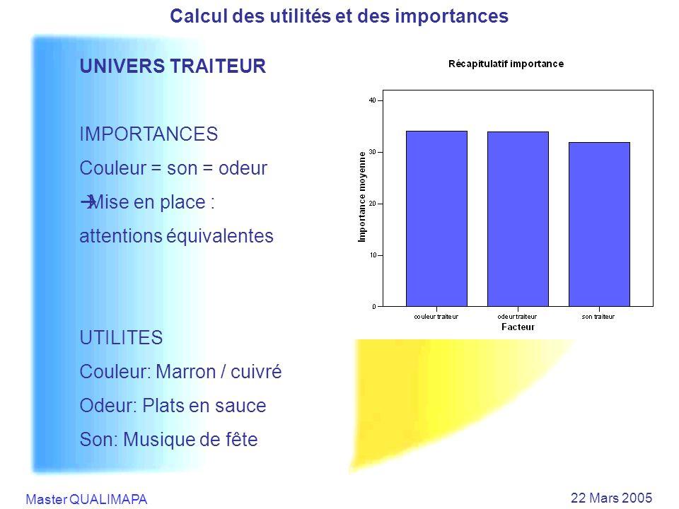 Calcul des utilités et des importances