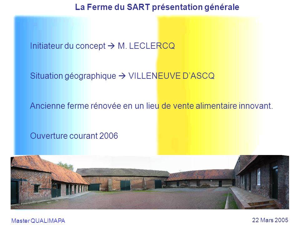 La Ferme du SART présentation générale
