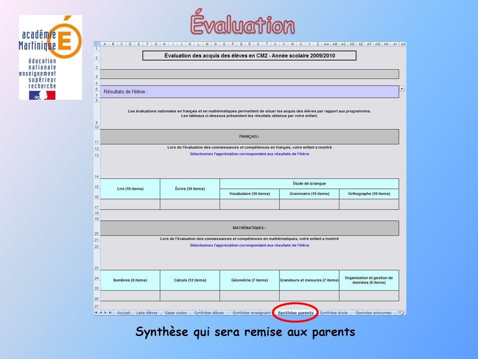 Évaluation Synthèse qui sera remise aux parents