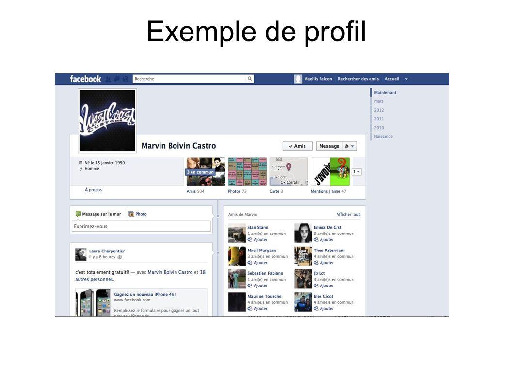Exemple de profil
