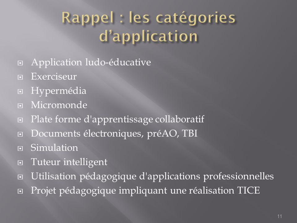 Rappel : les catégories d'application