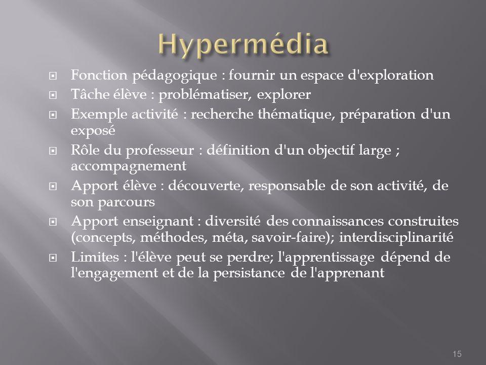 Hypermédia Fonction pédagogique : fournir un espace d exploration